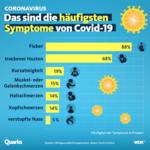 Symptome Covid-19.png